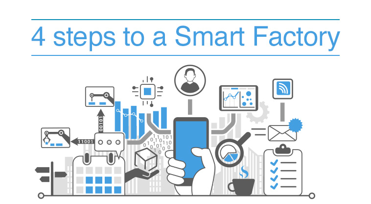 4 Steps to a Smart Factory