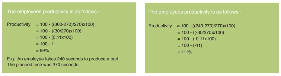 Mitarbeiterproduktivität