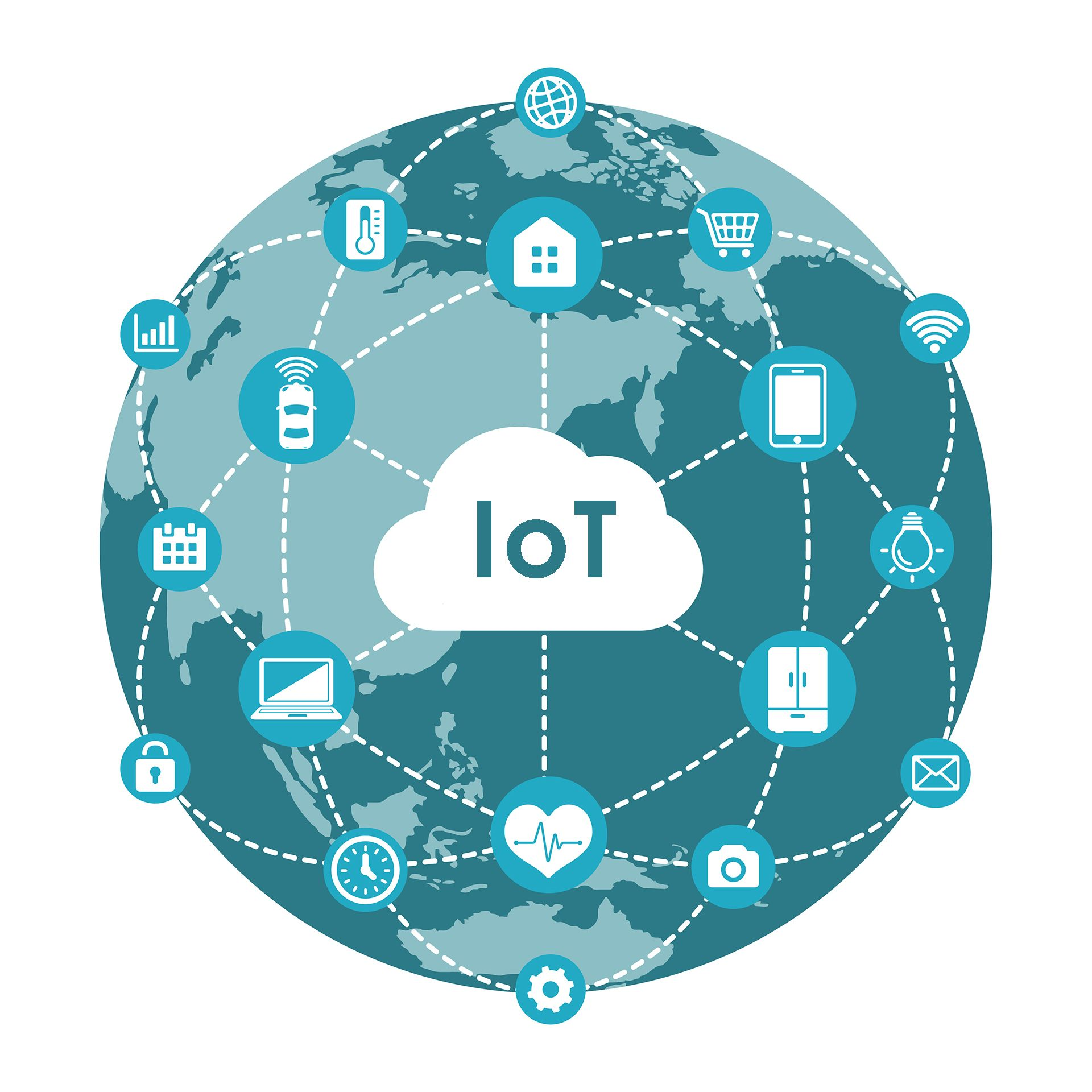 industrial IoT devices