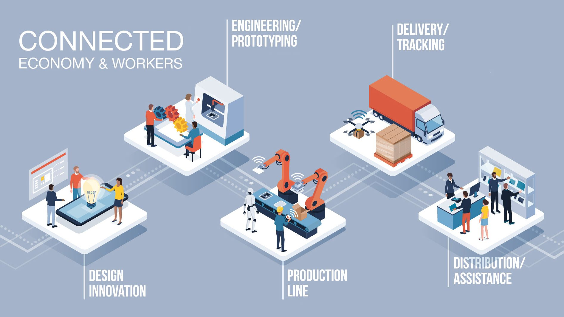 connected worker platforms